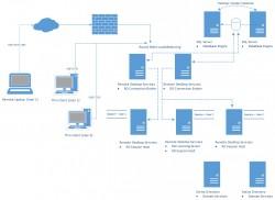 vdi-diagram3